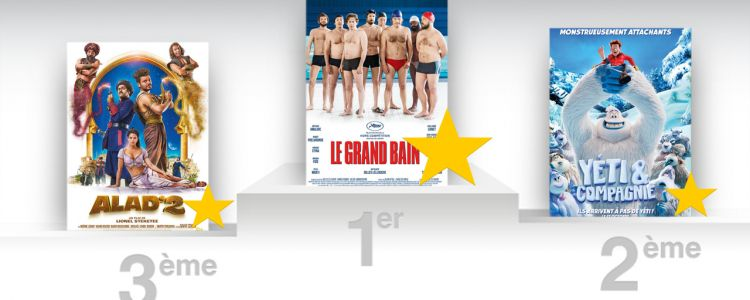 Box office France:  tout le monde plonge dans Le Grand Bain de Gilles Lellouche !