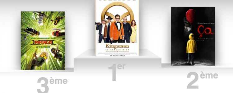 Box-office US:  Kingsman 2 plus fort que le premier film