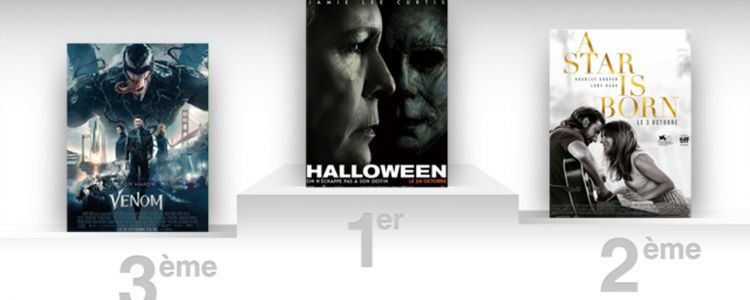 Box-office US:  démarrage canon pour Halloween !