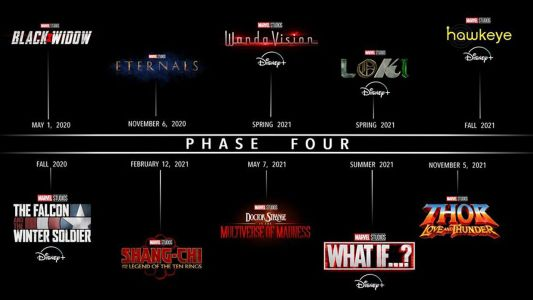 Thor 4, Black Widow, Doctor Strange. Quand sortent les films de la Phase 4 de Marvel ?