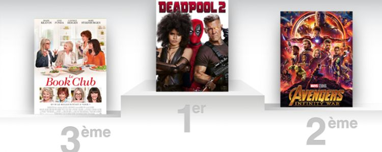 Box-office US:  Deadpool 2 détrône les Avengers !
