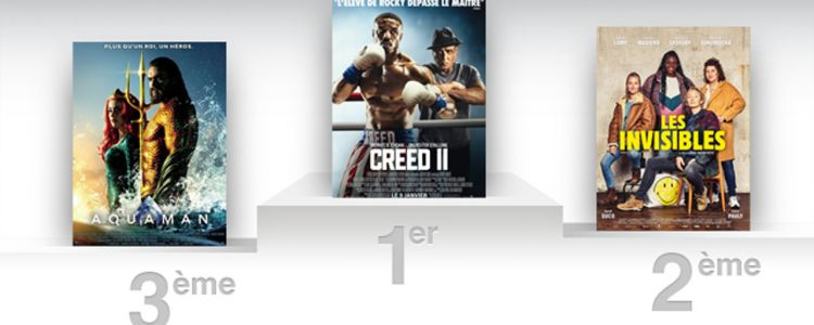 Creed 2:  Rocky vainqueur du box-office français par KO