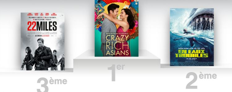 Box-office US:  Crazy Rich Asians crée la surprise en détrônant le mégalodon !